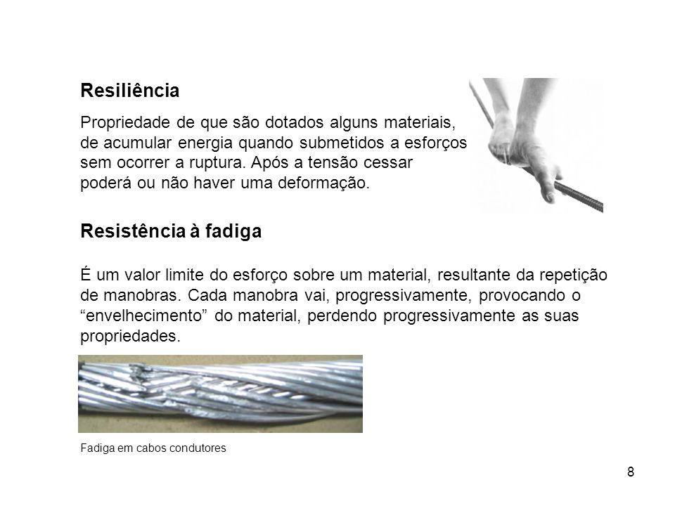 8 Resiliência Propriedade de que são dotados alguns materiais, de acumular energia quando submetidos a esforços sem ocorrer a ruptura. Após a tensão c