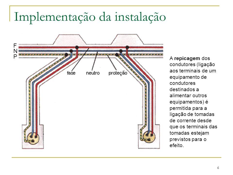 6 Implementação da instalação F N P A repicagem dos condutores (ligação aos terminais de um equipamento de condutores destinados a alimentar outros eq