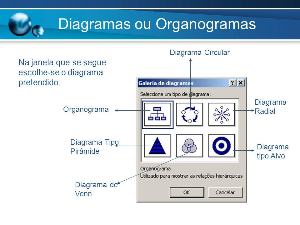 Diagramas ou Organogramas Na janela que se segue escolhe-se o diagrama pretendido: Organograma Diagrama Circular Diagrama Radial Diagrama tipo Alvo Di