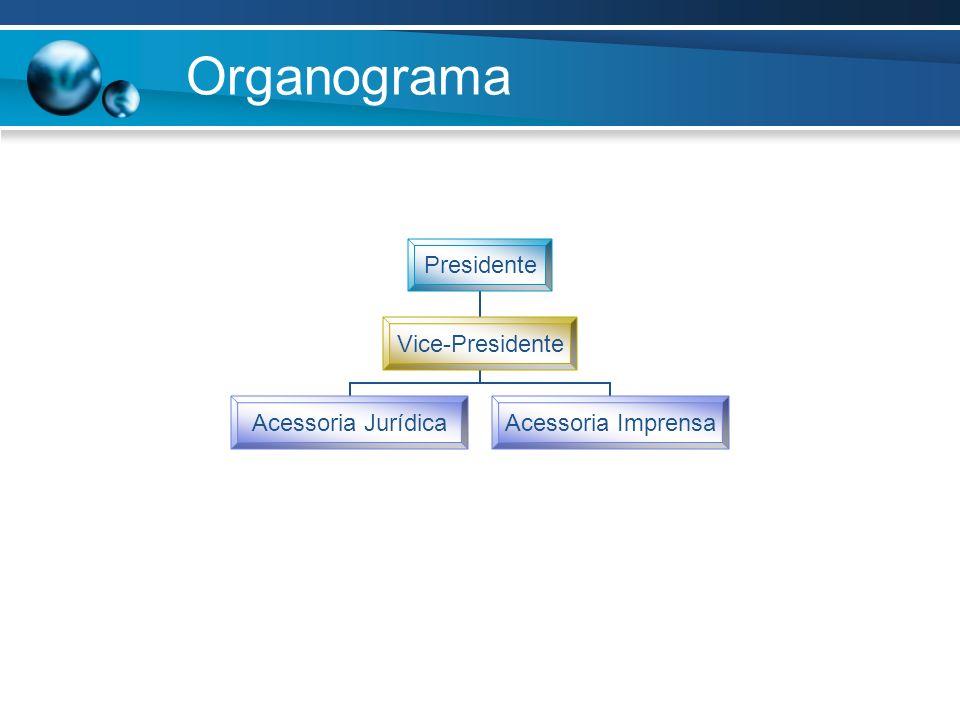 Organograma Presidente Vice- Presidente Acessoria Jurídica Acessoria Imprensa