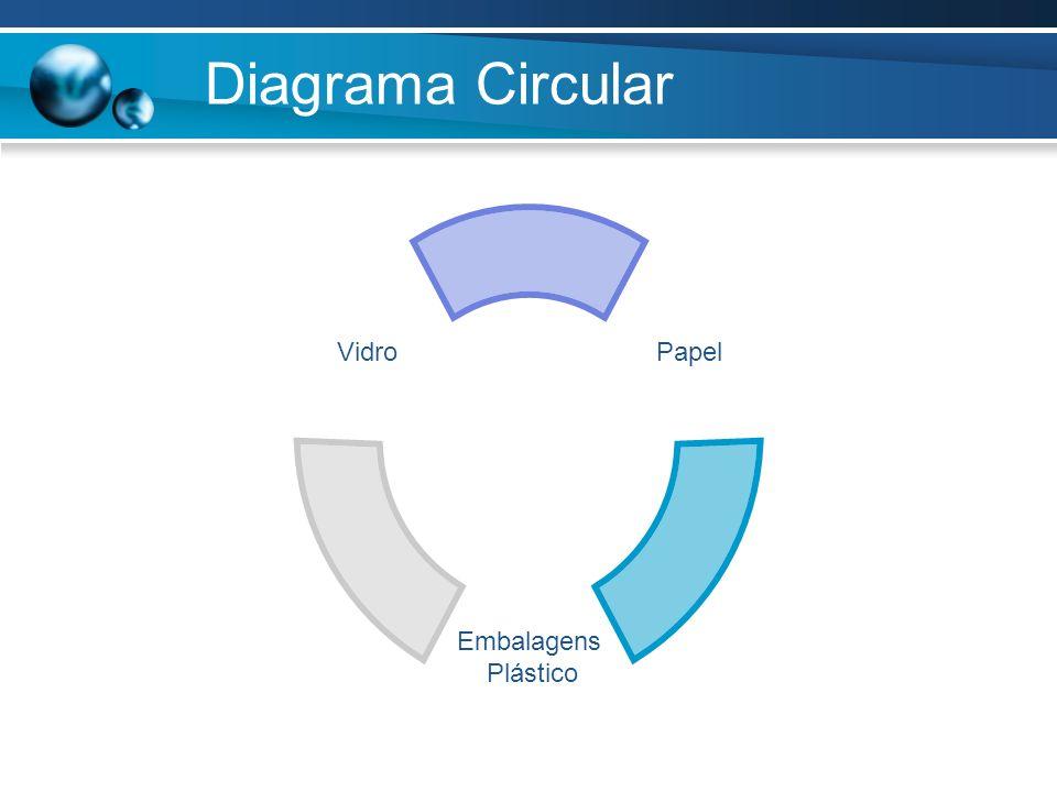 Diagrama Circular Papel Embalagens Plástico Vidro