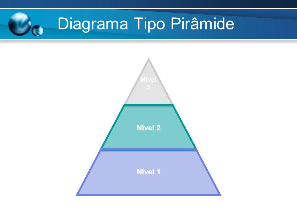 Diagrama Tipo Pirâmide Nivel 3 Nível 2 Nível 1