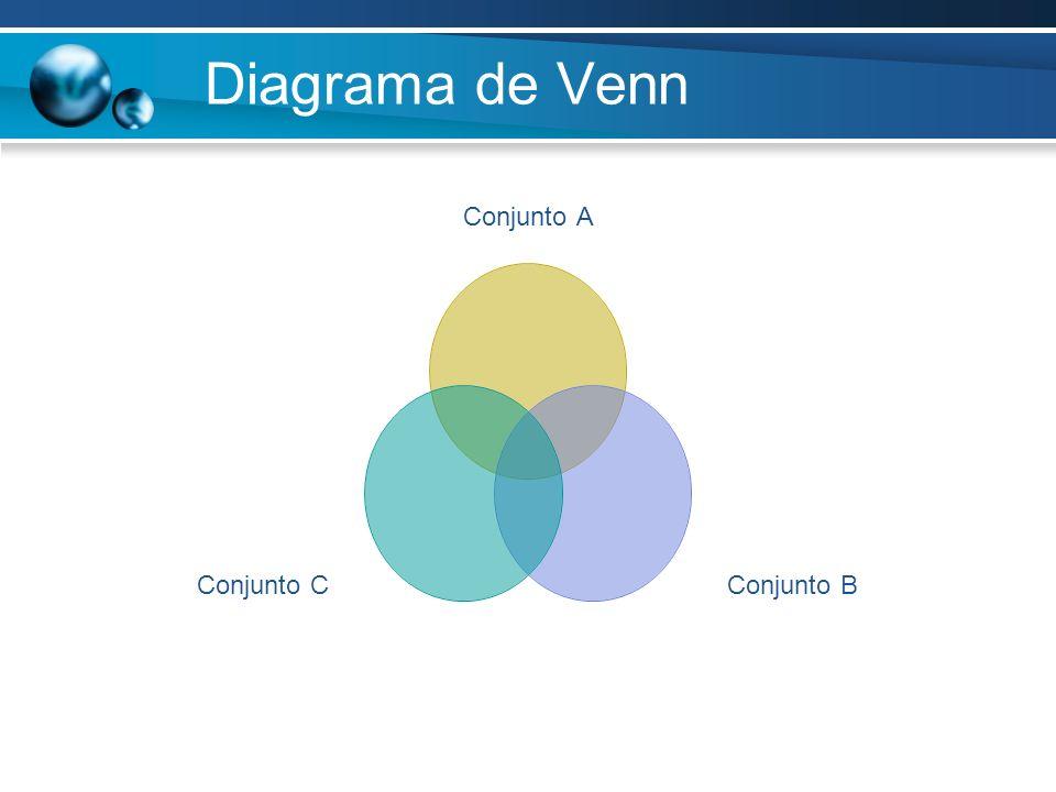 Diagrama de Venn Conjunto A Conjunto B Conjunto C
