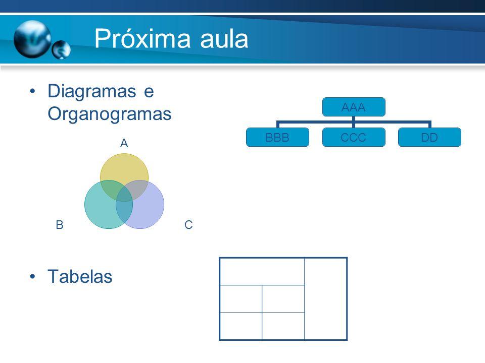 Próxima aula Diagramas e Organogramas Tabelas AAA BBBCCCDD A CB