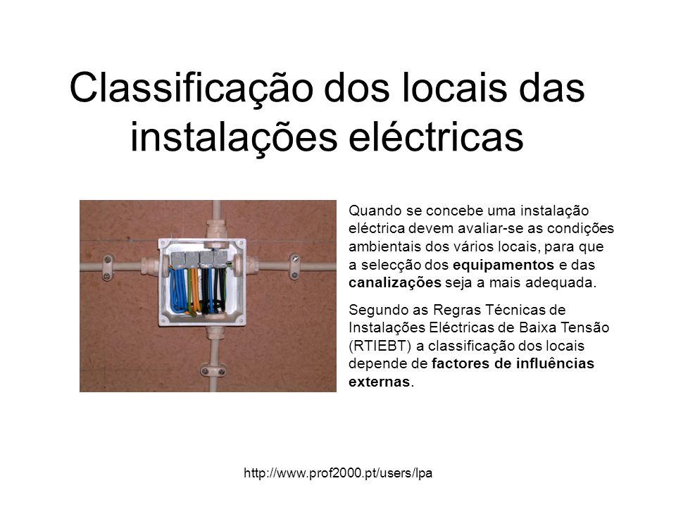 http://www.prof2000.pt/users/lpa Classificação dos locais das instalações eléctricas Quando se concebe uma instalação eléctrica devem avaliar-se as co