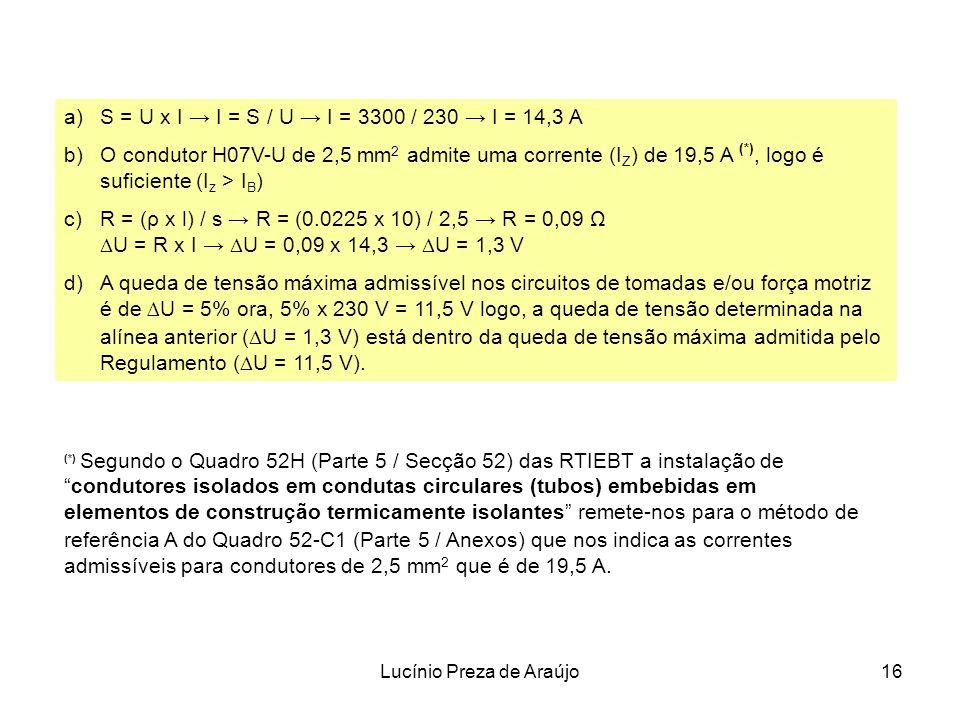 Lucínio Preza de Araújo16 a)S = U x I I = S / U I = 3300 / 230 I = 14,3 A b)O condutor H07V-U de 2,5 mm 2 admite uma corrente (I Z ) de 19,5 A (*), lo