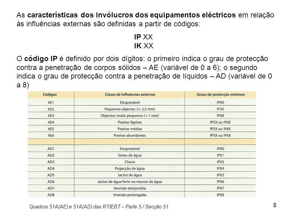 6 O código IK é definido por um digito indicando o grau de protecção contra acções mecânicas (impactos) – AG (variável de 00 a 10) CódigosClasse de influências externasGraus de protecção AG1FracosIK02 AG2MédiosIK07 AG3FortesIK08 a IK10 Exemplo: Características de invólucros (graus e protecção mínimos) em locais de habitação para os conjuntos de aparelhagem (quadros eléctricos): IP20 Grau de protecção contra a presença de corpos sólidos estranhos pequenos 2,5mm e o grau de protecção contra a presença de água é desprezável.