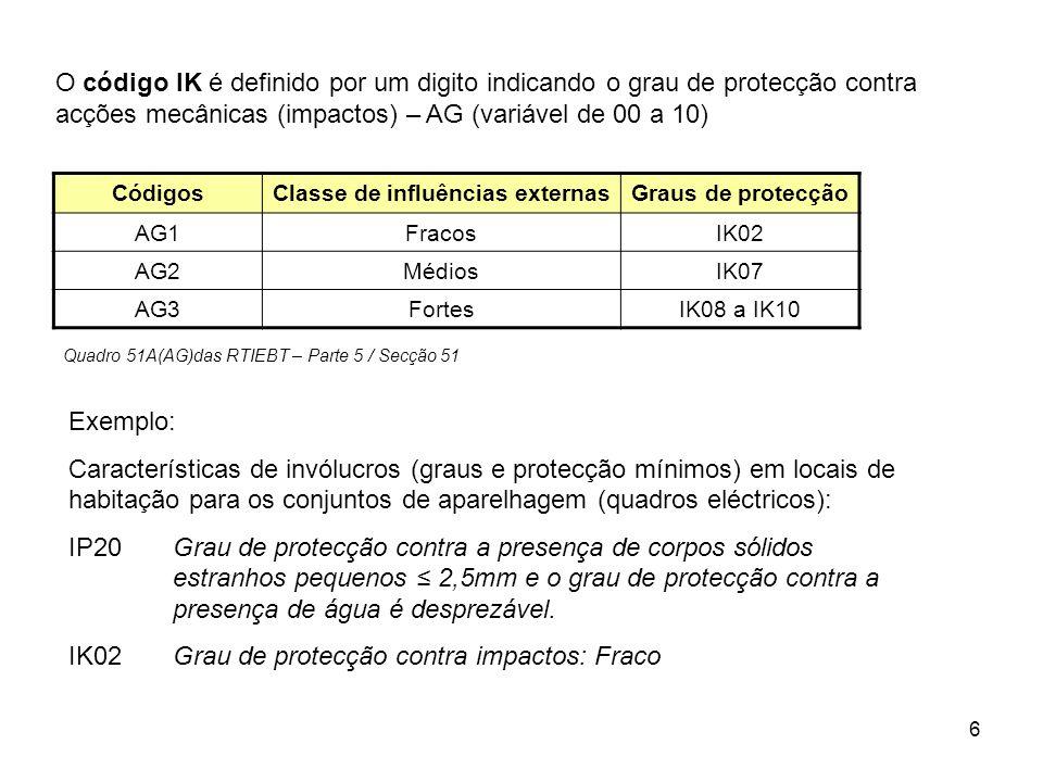 6 O código IK é definido por um digito indicando o grau de protecção contra acções mecânicas (impactos) – AG (variável de 00 a 10) CódigosClasse de in
