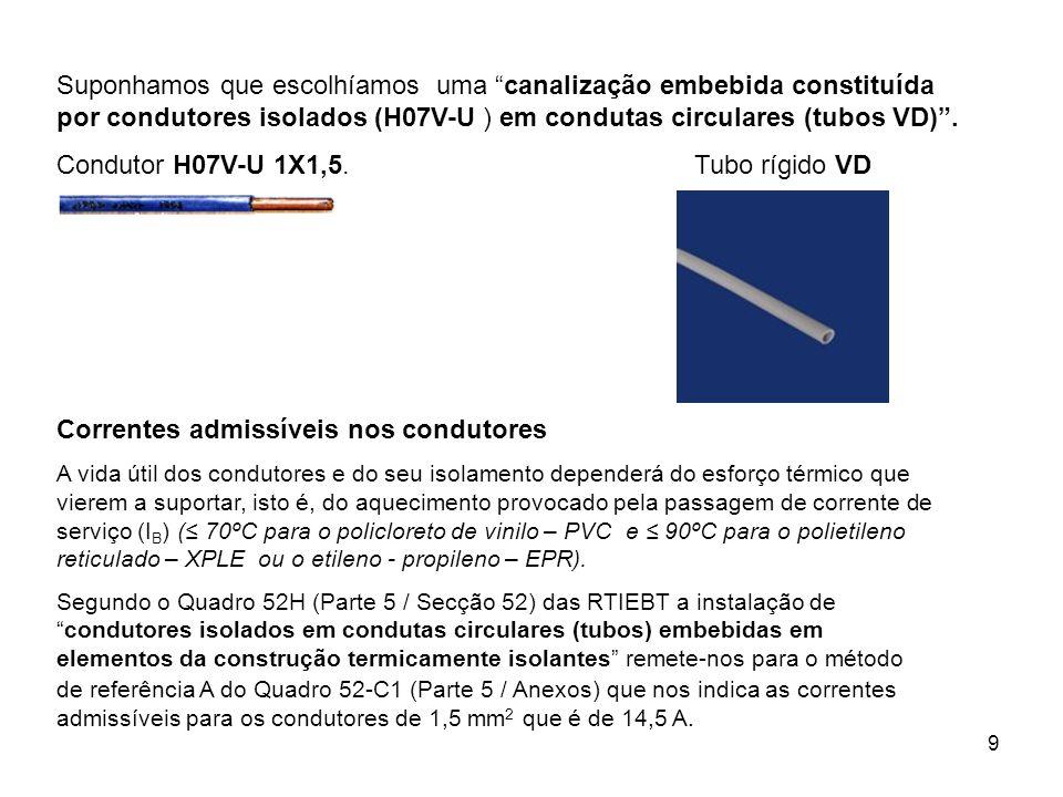 9 Suponhamos que escolhíamos uma canalização embebida constituída por condutores isolados (H07V-U ) em condutas circulares (tubos VD). Condutor H07V-U