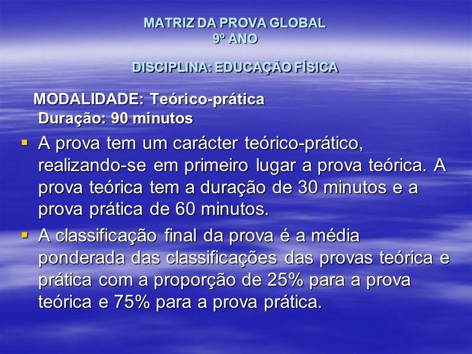 MATRIZ DA PROVA GLOBAL 9º ANO DISCIPLINA: EDUCAÇÃO FÍSICA MODALIDADE: Teórico-prática Duração: 90 minutos MODALIDADE: Teórico-prática Duração: 90 minu