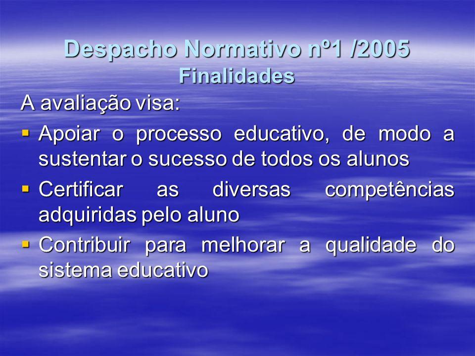 Despacho Normativo nº1 /2005 Objecto A avaliação incide sobre as aprendizagens e competências definidas no currículo nacional para as diversas disciplinas, expressas no projecto curricular de escola e no projecto curricular de turma.