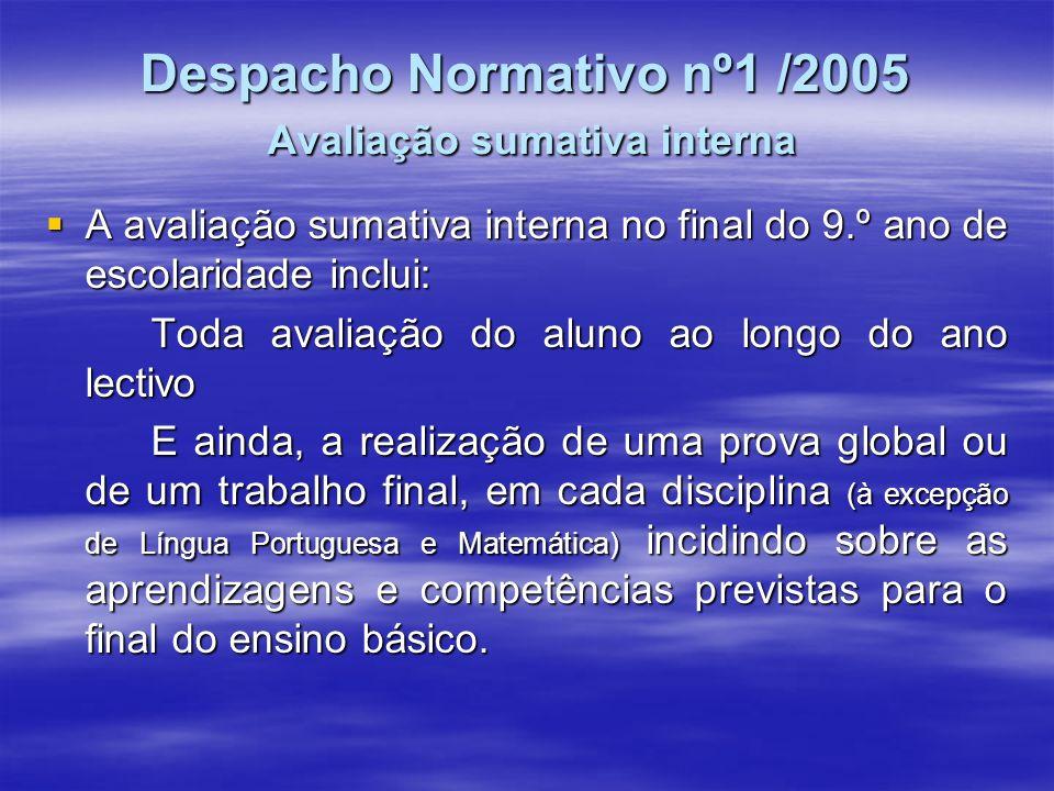 Despacho Normativo nº1 /2005 Avaliação sumativa interna A avaliação sumativa interna no final do 9.º ano de escolaridade inclui: A avaliação sumativa