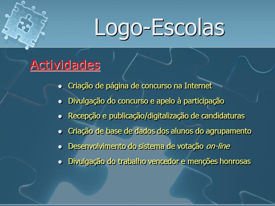 Logo-Escolas Criação de página de concurso na Internet Actividades Divulgação do concurso e apelo à participação Recepção e publicação/digitalização d