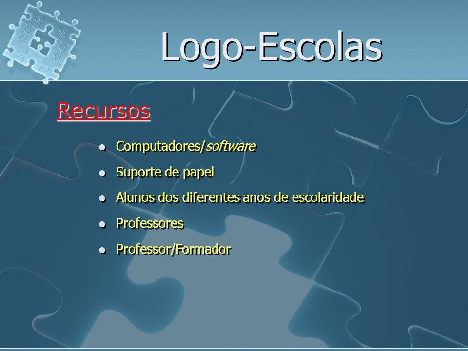Logo-Escolas Computadores/software Recursos Suporte de papel Alunos dos diferentes anos de escolaridade Professores Professor/Formador
