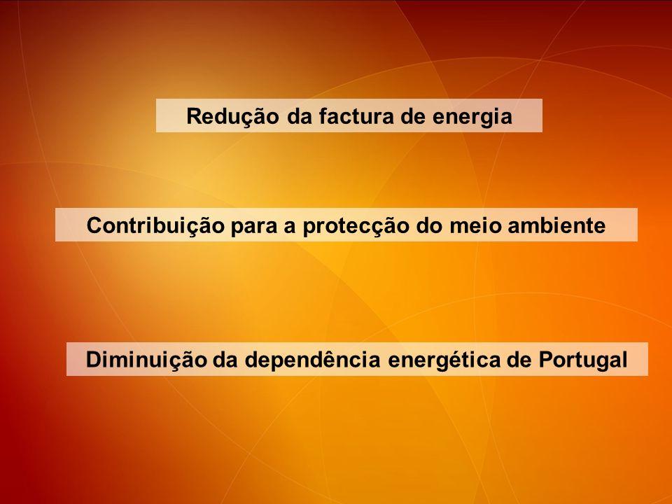 Redução da factura de energia Contribuição para a protecção do meio ambiente Diminuição da dependência energética de Portugal