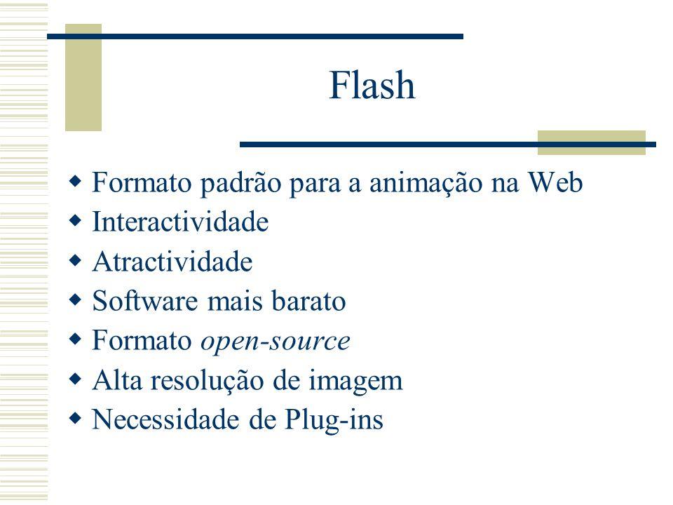 Flash Formato padrão para a animação na Web Interactividade Atractividade Software mais barato Formato open-source Alta resolução de imagem Necessidad