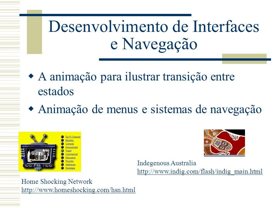 Desenvolvimento de Interfaces e Navegação A animação para ilustrar transição entre estados Animação de menus e sistemas de navegação Home Shocking Net