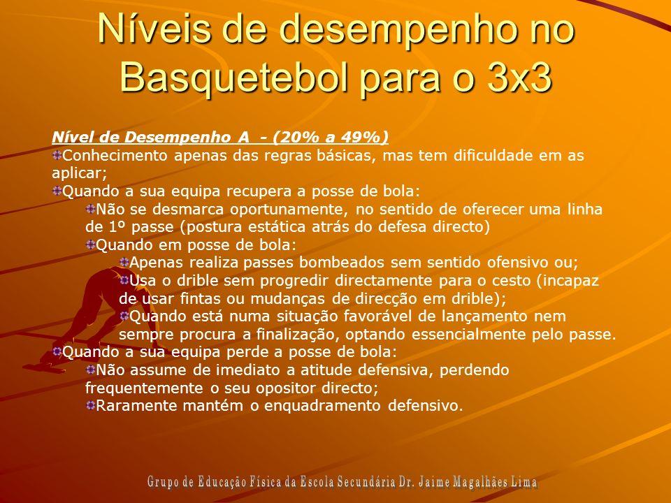 Níveis de desempenho no Basquetebol para o 3x3 Nível de Desempenho A - (20% a 49%) Conhecimento apenas das regras básicas, mas tem dificuldade em as a