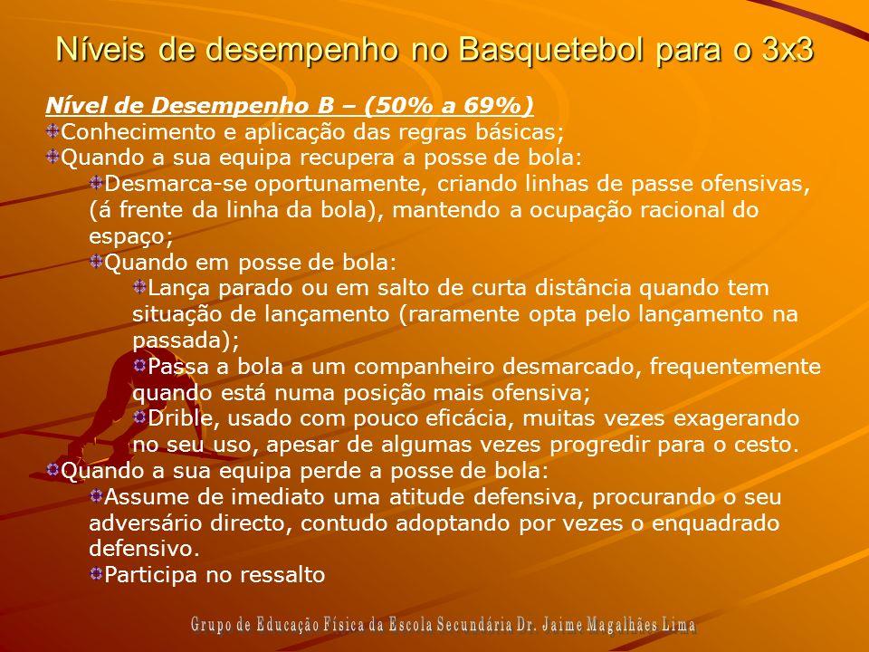Níveis de desempenho no Basquetebol para o 3x3 Nível de Desempenho B – (50% a 69%) Conhecimento e aplicação das regras básicas; Quando a sua equipa re