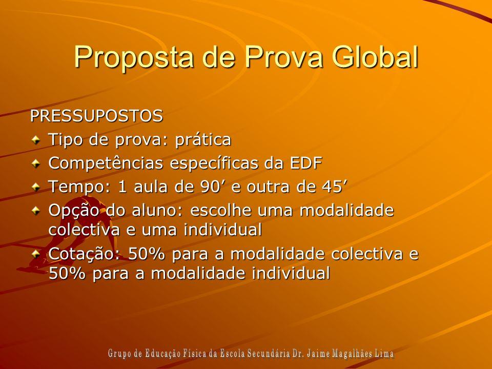 Proposta de Prova Global PRESSUPOSTOS Tipo de prova: prática Competências específicas da EDF Tempo: 1 aula de 90 e outra de 45 Opção do aluno: escolhe