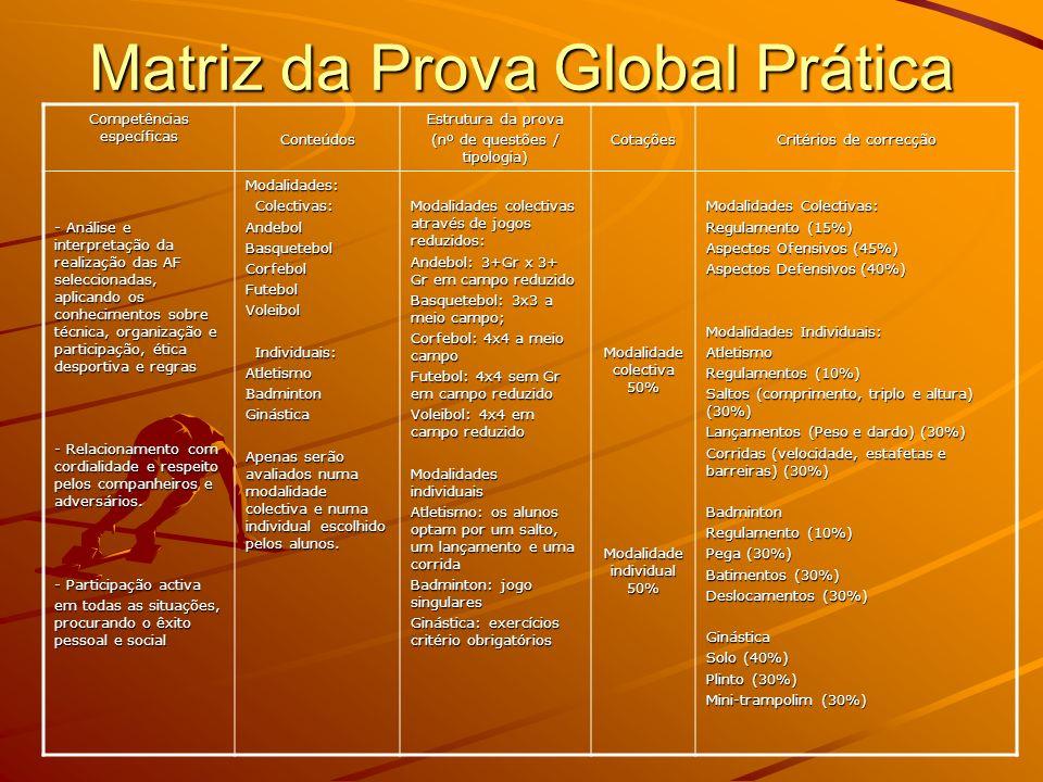 Matriz da Prova Global Prática Competências específicas Conteúdos Estrutura da prova (nº de questões / tipologia) Cotações Critérios de correcção - An