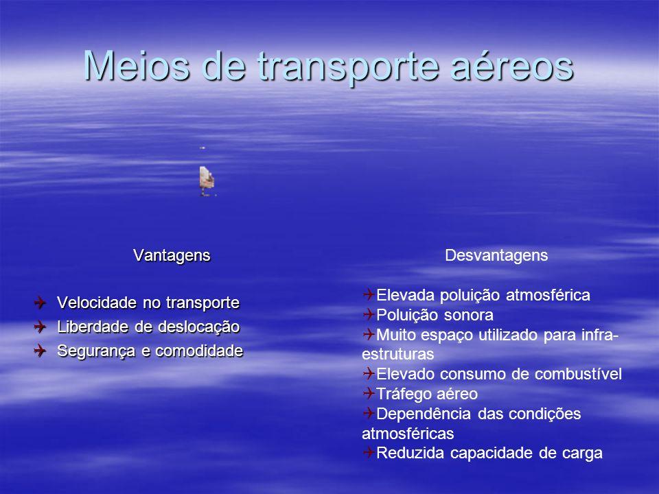 Vantagens Velocidade no transporte Liberdade de deslocação Segurança e comodidade Desvantagens Elevada poluição atmosférica Poluição sonora Muito espa
