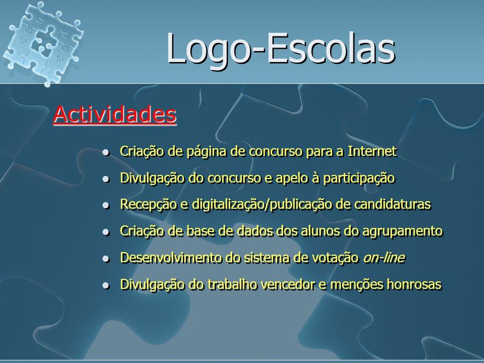 Logo-Escolas Criação de página de concurso para a Internet Actividades Divulgação do concurso e apelo à participação Recepção e digitalização/publicaç