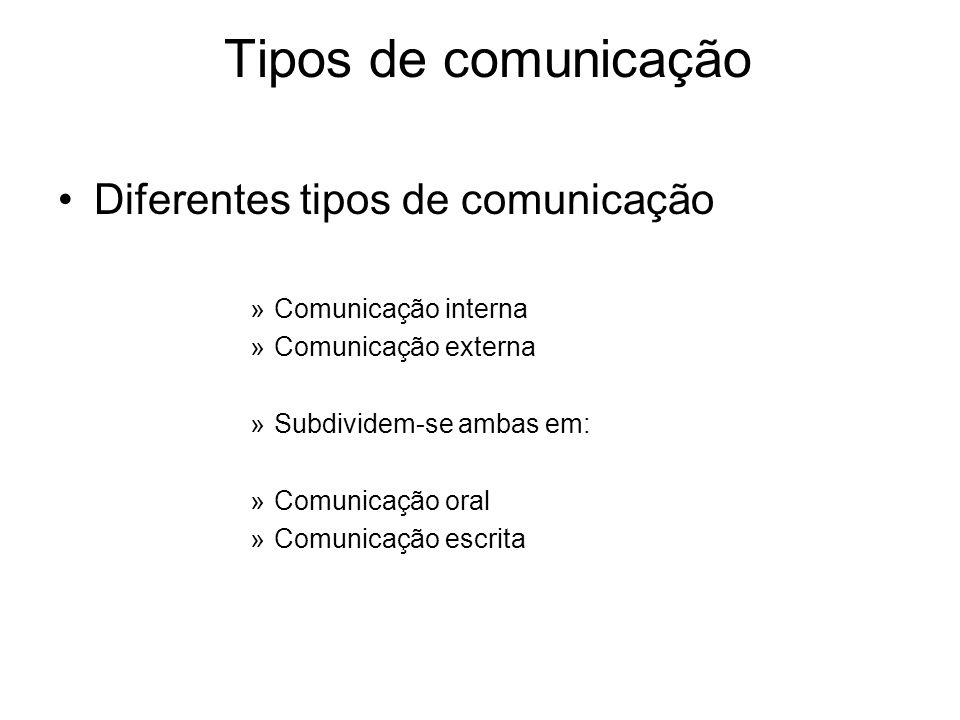 Tipos de comunicação Diferentes tipos de comunicação »Comunicação interna »Comunicação externa »Subdividem-se ambas em: »Comunicação oral »Comunicação