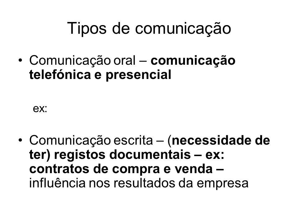 Tipos de comunicação Comunicação oral – comunicação telefónica e presencial ex: Comunicação escrita – (necessidade de ter) registos documentais – ex: