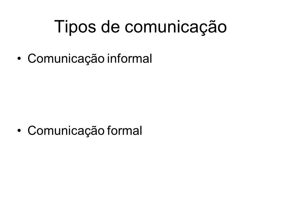 Tipos de comunicação Comunicação interna – são usados memorandos, circulares etc..* ver adiante Comunicação externa – são usadas: Cartas, fax, e-mails …* ver adiante