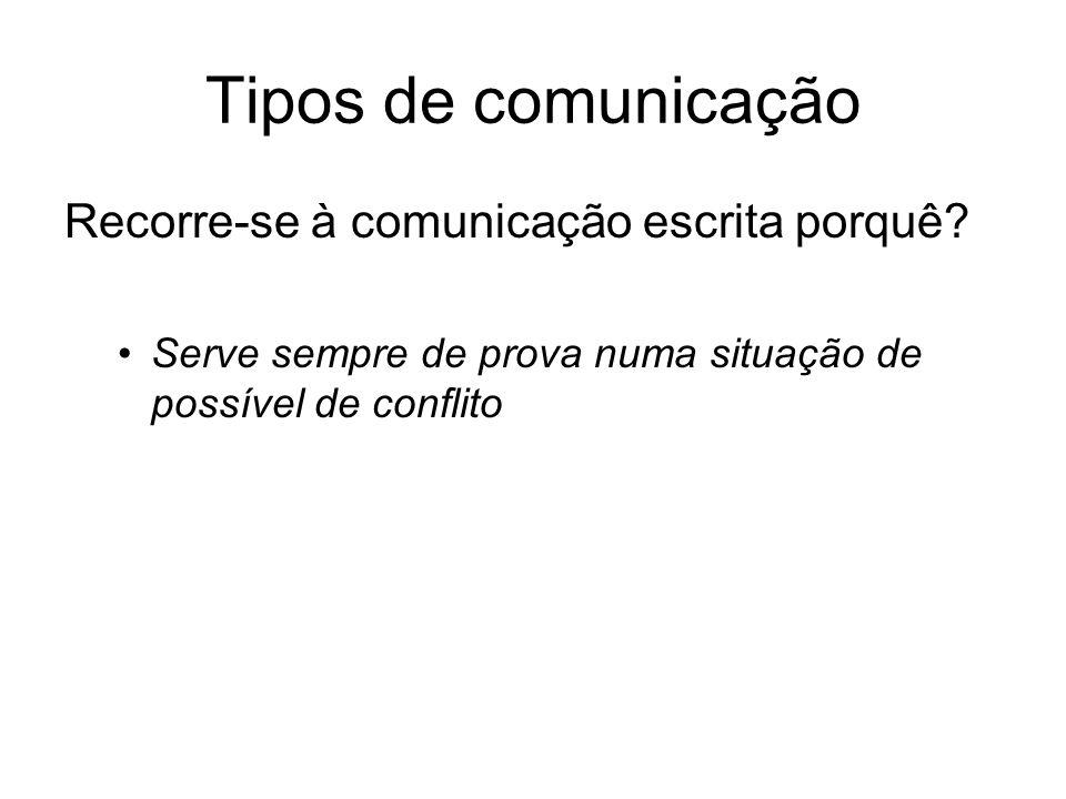 Tipos de comunicação Recorre-se à comunicação escrita porquê? Serve sempre de prova numa situação de possível de conflito