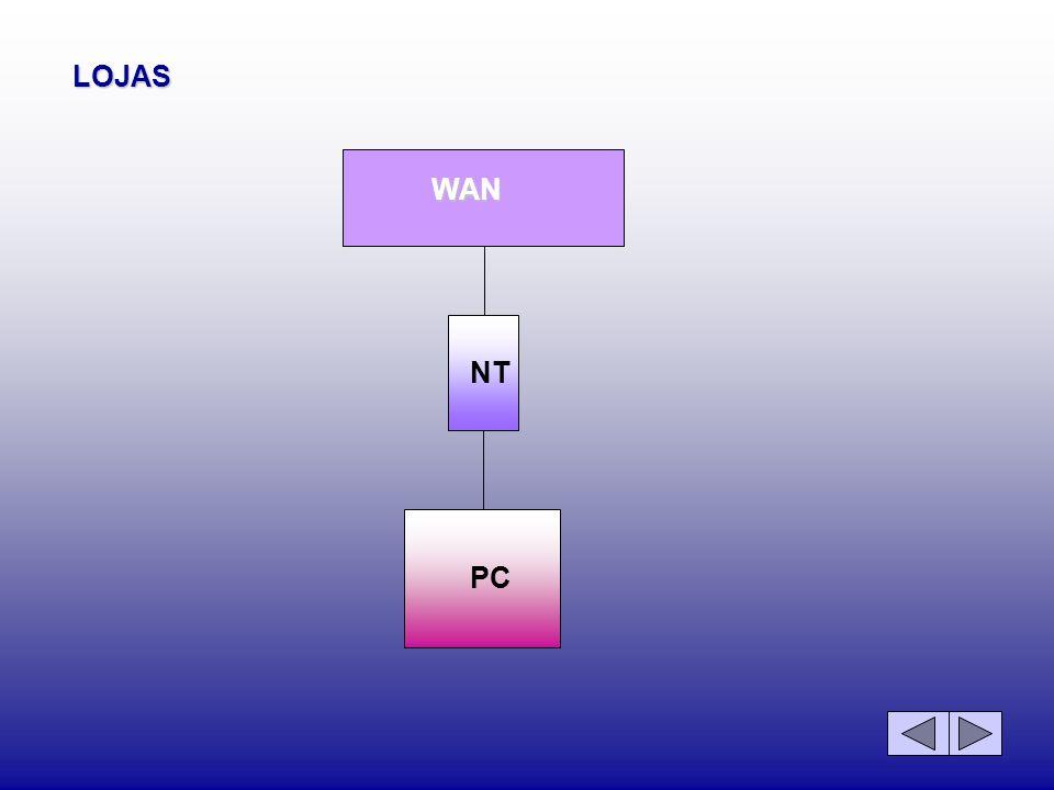 LOJAS NT PC WAN