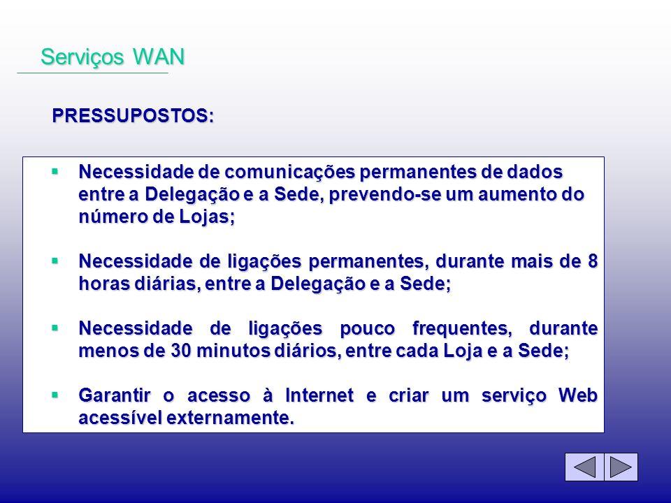 Serviços WAN Necessidade de comunicações permanentes de dados entre a Delegação e a Sede, prevendo-se um aumento do número de Lojas; Necessidade de co
