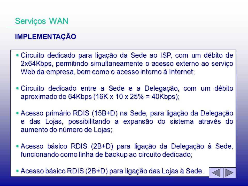 Circuito dedicado para ligação da Sede ao ISP, com um débito de 2x64Kbps, permitindo simultaneamente o acesso externo ao serviço Web da empresa, bem c