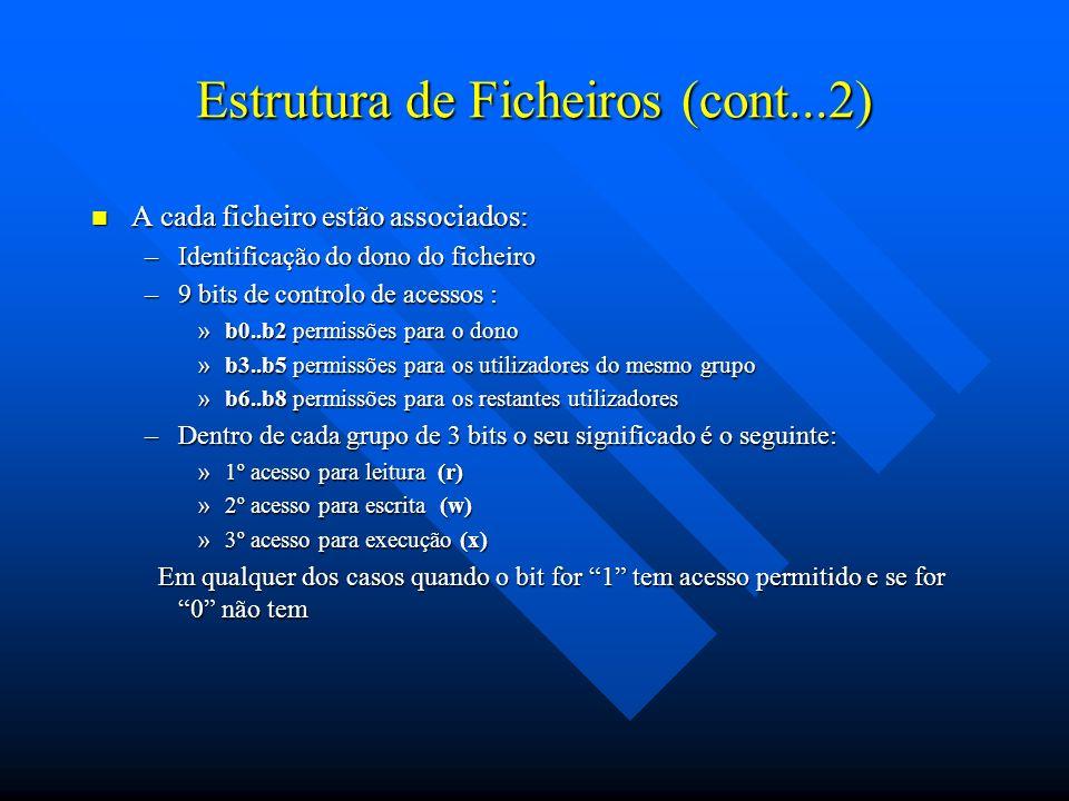 Estrutura de Ficheiros (cont...2) A cada ficheiro estão associados: A cada ficheiro estão associados: –Identificação do dono do ficheiro –9 bits de co