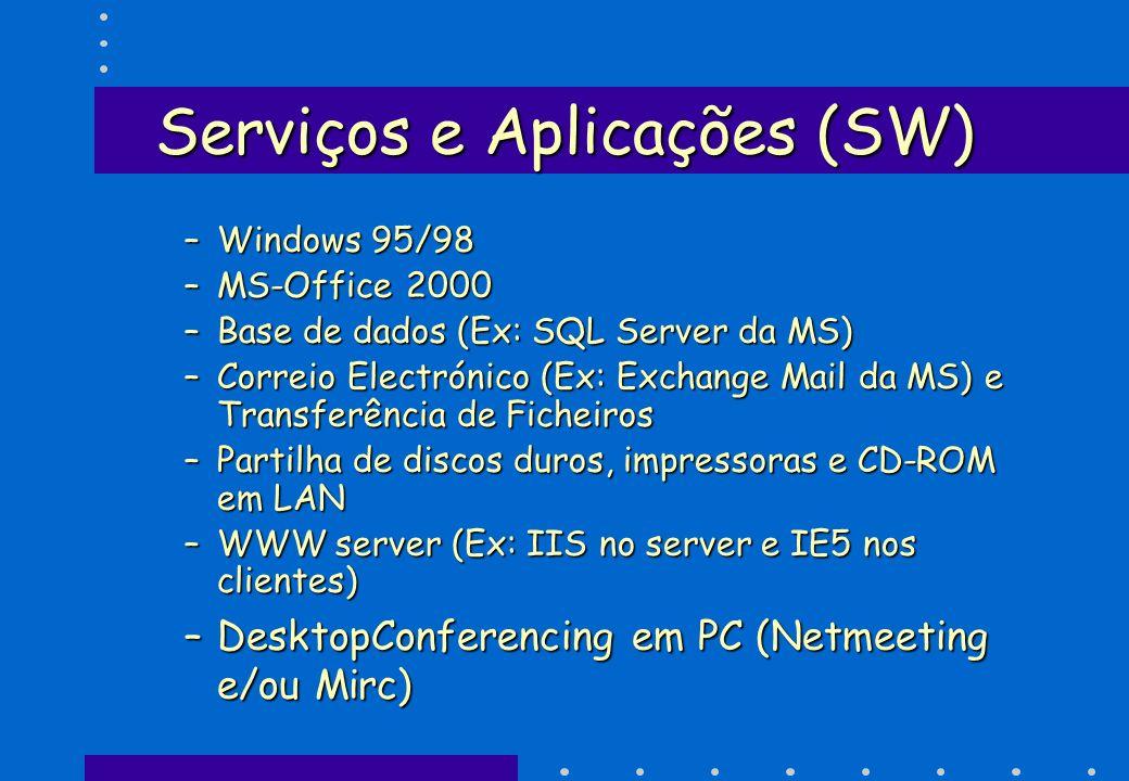 Serviços e Aplicações (SW) –Windows 95/98 –MS-Office 2000 –Base de dados (Ex: SQL Server da MS) –Correio Electrónico (Ex: Exchange Mail da MS) e Trans
