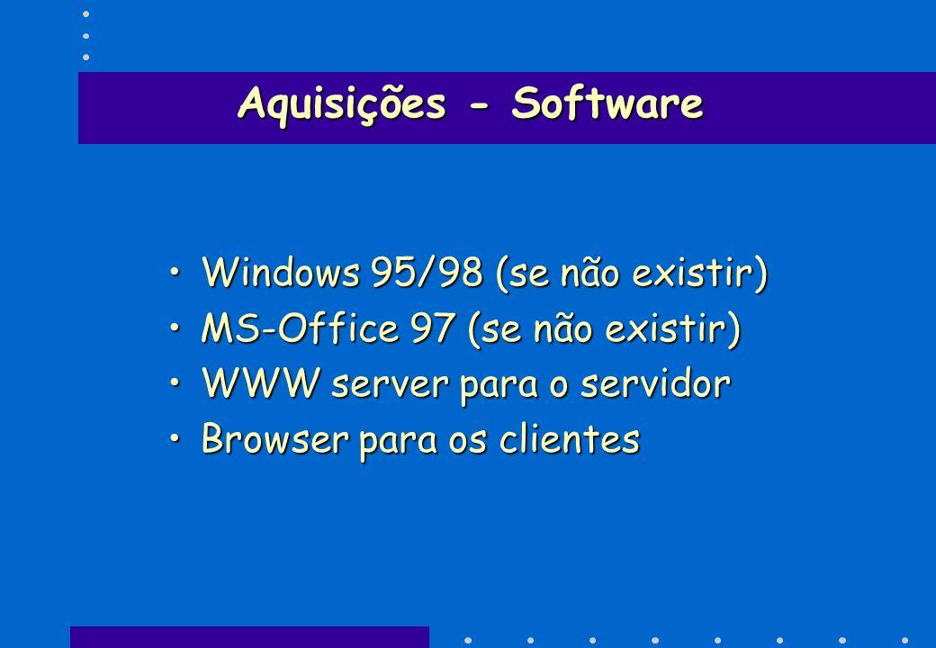 Aquisições - Software Windows 95/98 (se não existir)Windows 95/98 (se não existir) MS-Office 97 (se não existir)MS-Office 97 (se não existir) WWW serv