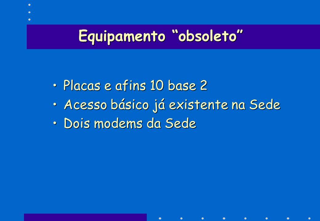 Equipamento obsoleto Placas e afins 10 base 2Placas e afins 10 base 2 Acesso básico já existente na SedeAcesso básico já existente na Sede Dois modems