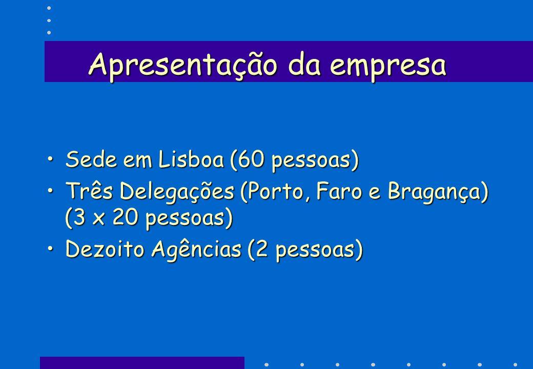Apresentação da empresa Sede em Lisboa (60 pessoas)Sede em Lisboa (60 pessoas) Três Delegações (Porto, Faro e Bragança) (3 x 20 pessoas)Três Delegaçõe