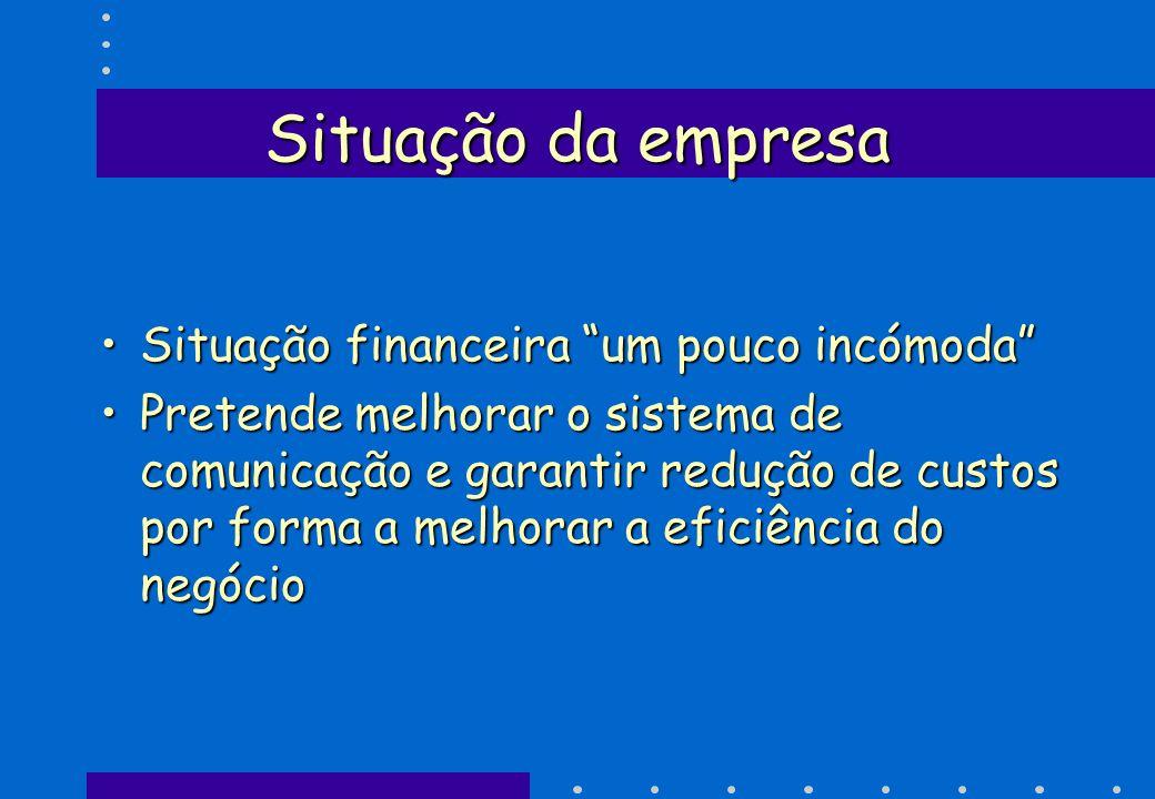 Situação da empresa Situação financeira um pouco incómodaSituação financeira um pouco incómoda Pretende melhorar o sistema de comunicação e garantir r