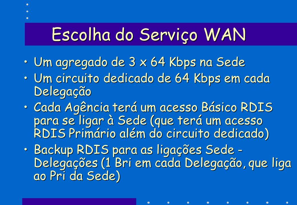Escolha do Serviço WAN Um agregado de 3 x 64 Kbps na SedeUm agregado de 3 x 64 Kbps na Sede Um circuito dedicado de 64 Kbps em cada DelegaçãoUm circui