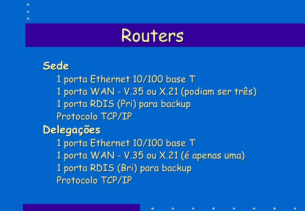 Routers Sede 1 porta Ethernet 10/100 base T 1 porta WAN - V.35 ou X.21 (podiam ser três) 1 porta RDIS (Pri) para backup Protocolo TCP/IP Delegações 1