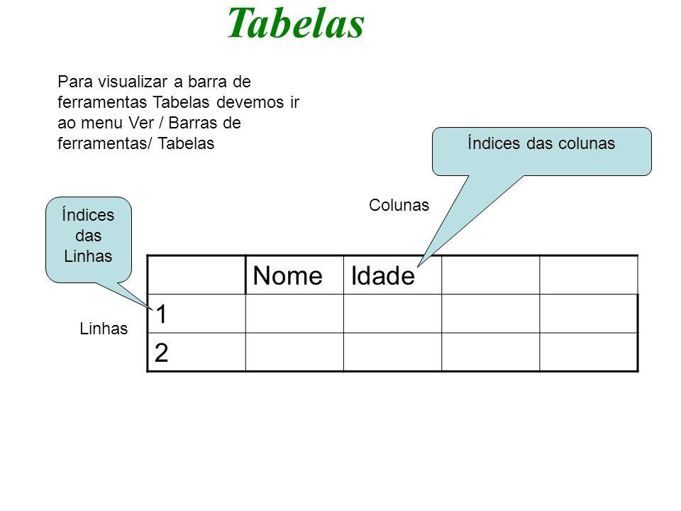 Tabelas Para visualizar a barra de ferramentas Tabelas devemos ir ao menu Ver / Barras de ferramentas/ Tabelas NomeIdade 1 2 Linhas Colunas Índices da
