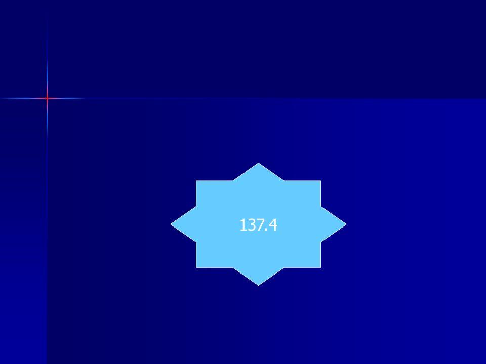 117.8