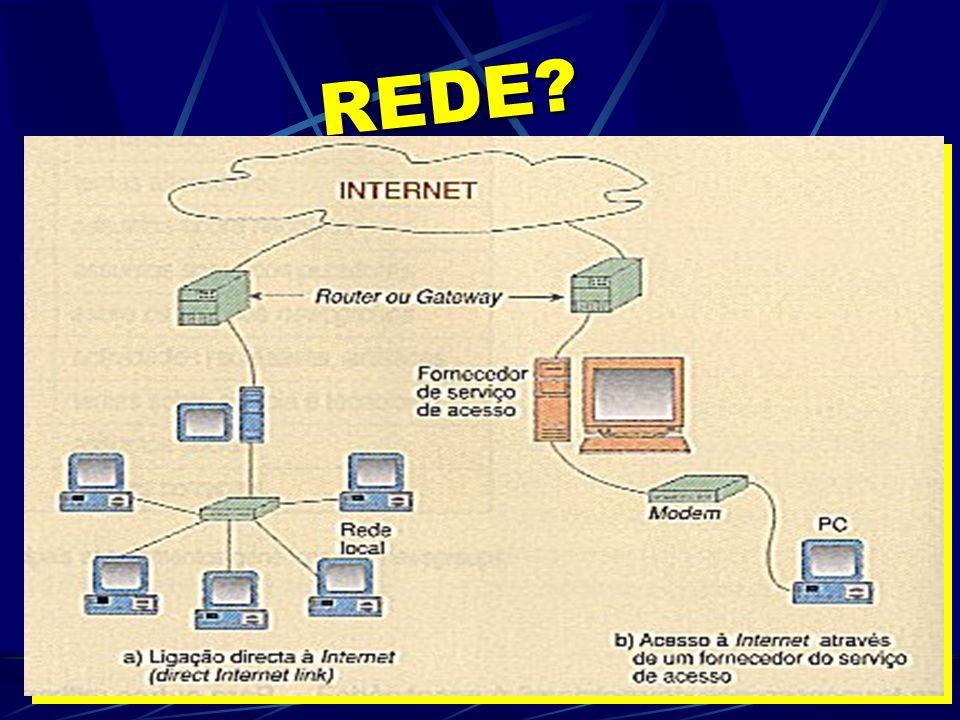 Comunicação A Comunicação da Informação de forma automatizada, envolve: SistemaSistema de Telecomunicações Telemática/TeleinformáticaTelemática/Teleinformática Internet / Intranet / VPN (Virtual Private Network)