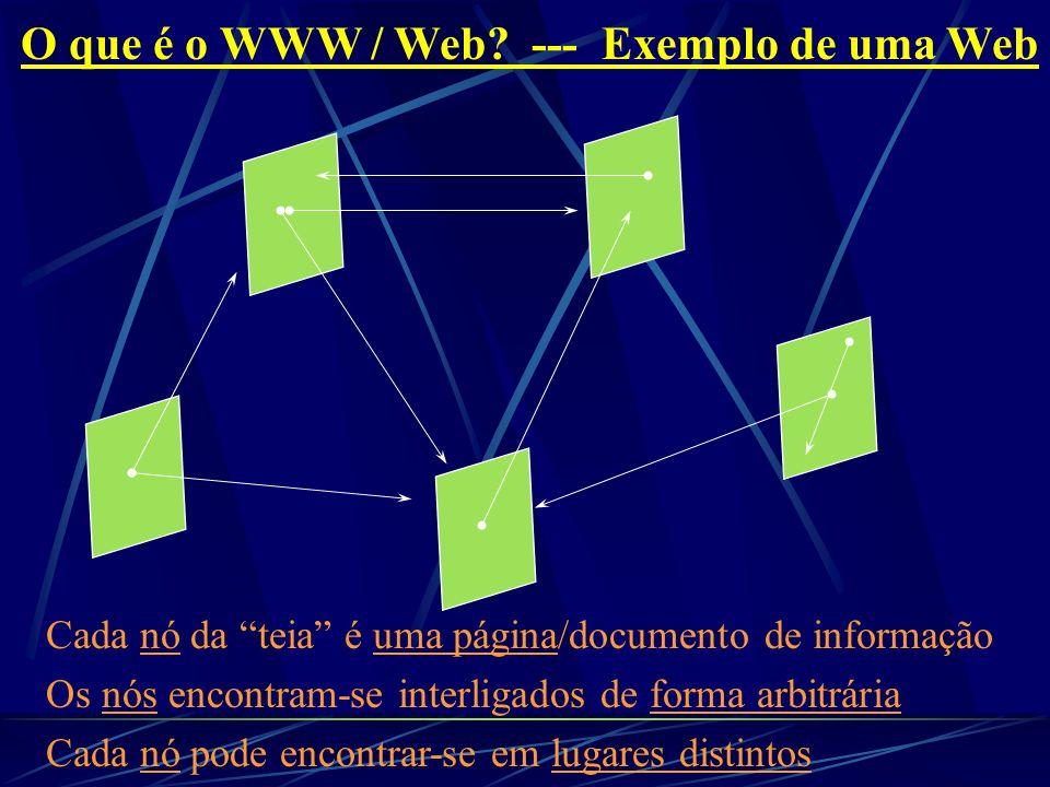 Infra-estruturas de/ e para a INTERNET/INTRANETS: WWW World Wide Web Sist. Informáticos S.O./NOS; Browsers; Multimédia Computadores Independentes, mas