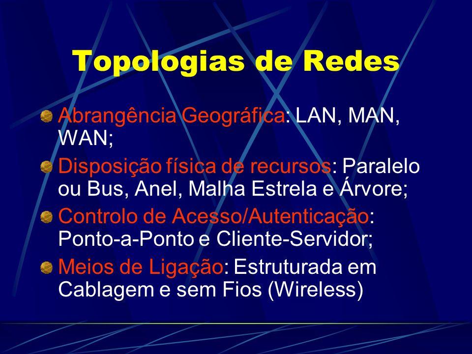 Topologias de Redes Abrangência Geográfica: LAN, MAN, WAN; Disposição física de recursos: Paralelo ou Bus, Anel, Malha Estrela e Árvore; Controlo de Acesso/Autenticação: Ponto-a-Ponto e Cliente-Servidor; Meios de Ligação: Estruturada em Cablagem e sem Fios (Wireless)