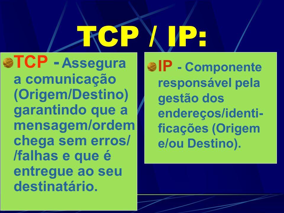 PROTOCOLO: Conjunto de Regras/Normas estabelecidas entre diferentes sistemas em comunicação, para a compatibilidade na transferência de: Informação, dados, ordens, mensagens, sinais de reconhecimento e/ou controlo, etc.