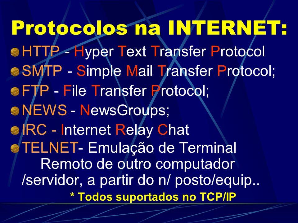 BROWSERS / Evolução: Software específico para acesso e navegação na Internet/Intranet MOSAIC(Nov.1993) 1º Web Browser Netscape (1994) - 2º V 1.0.... V