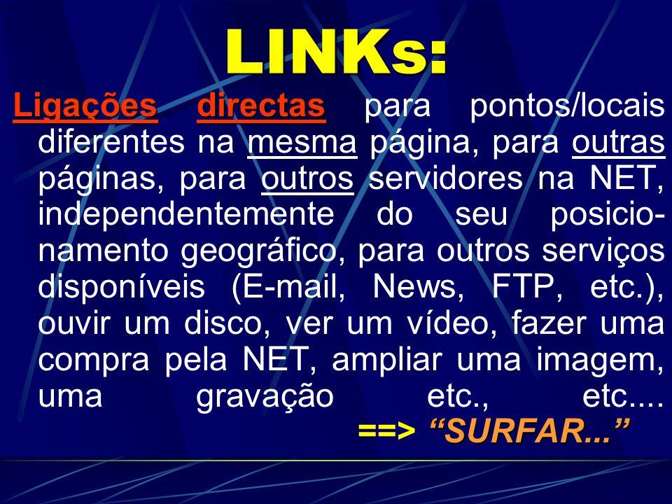 HTML - Hyper Text Markup Language LINKs / Hyperlinks. HTML - Hyper Text Markup Language - Linguagem de criação de Documentos em Hipertexto com páginas